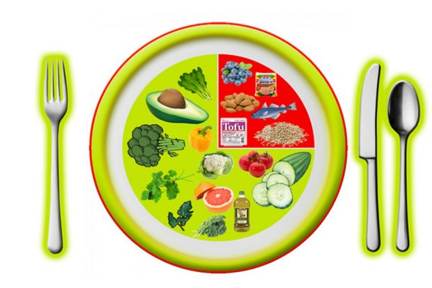 Acid-Alkaline_Food_Plate__80_20__Diet_Rule_grande