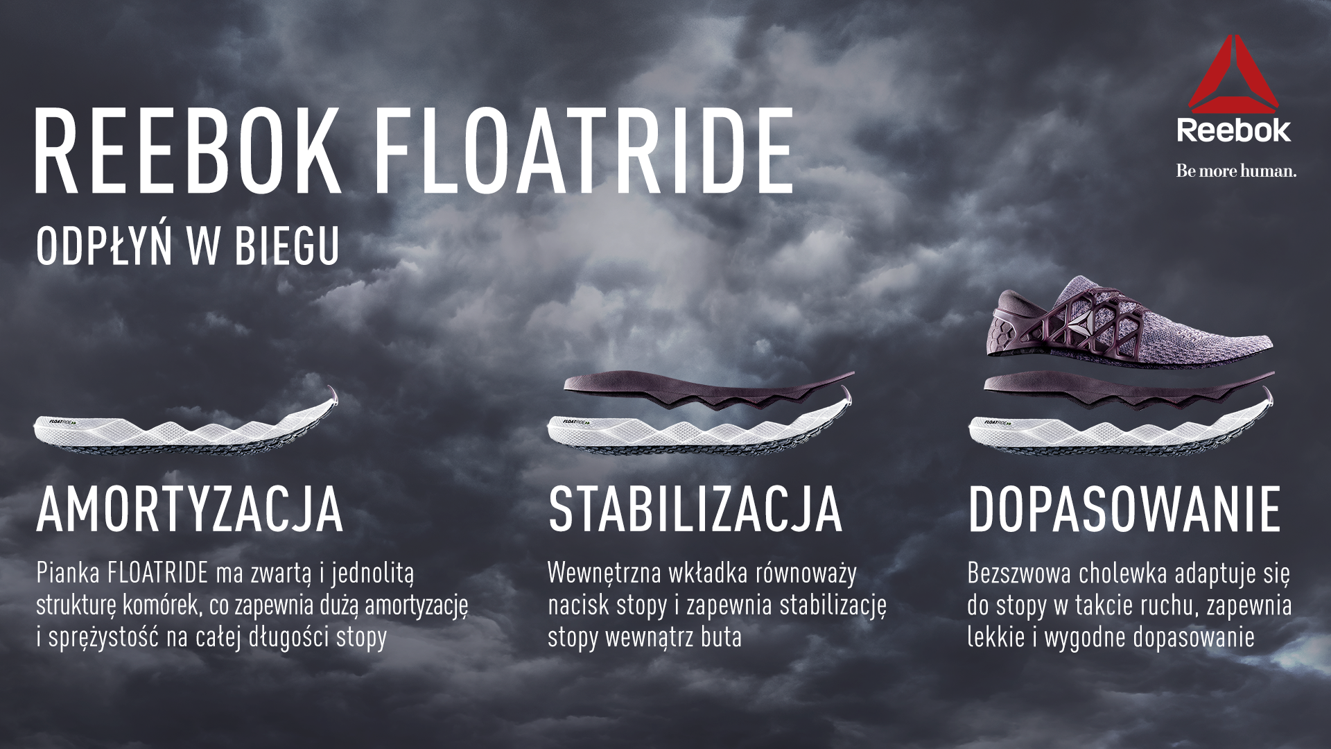 Reebok FLOATRIDE_benefity